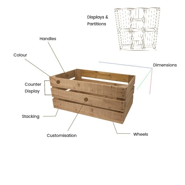 Crates Explained